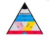 Математическая пирамида. Вид 3